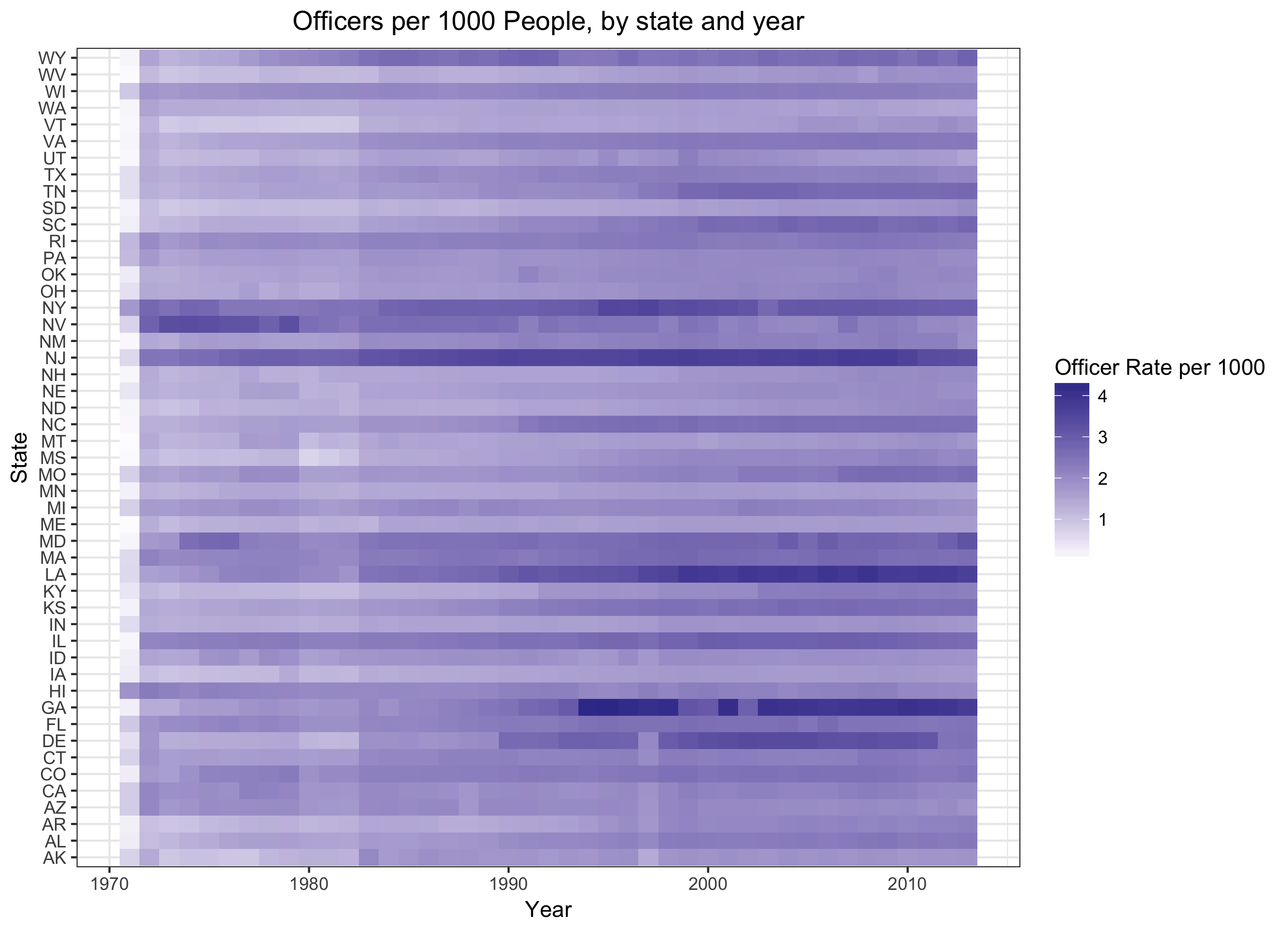 Officers per 1000